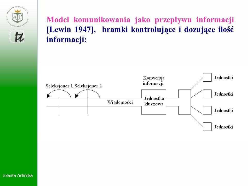 Model komunikowania jako przepływu informacji [Lewin 1947], bramki kontrolujące i dozujące ilość informacji:
